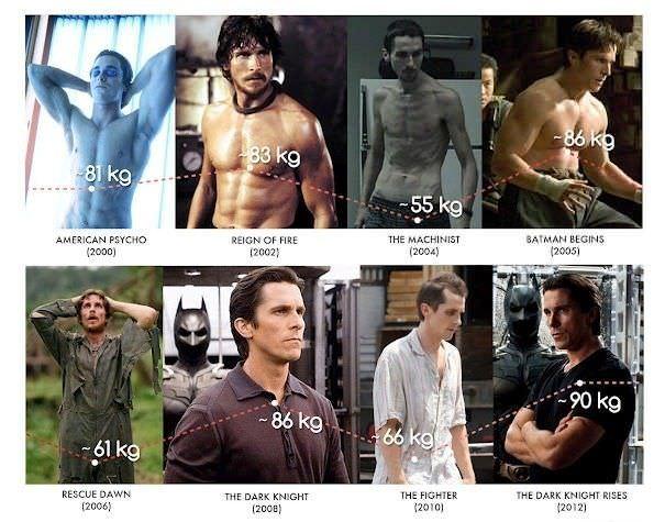 Christian Bales krop