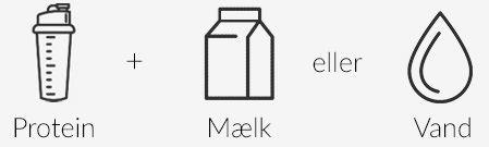 Hvordan skal jeg tage proteinpulver